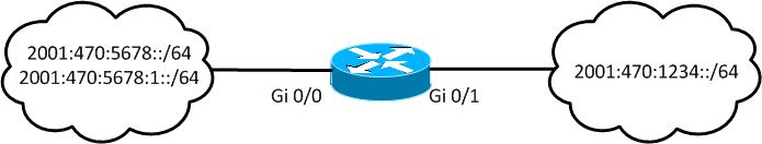 ipv6_acl_example1