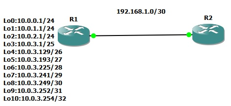 prefix_list_topo